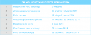 Zrzut ekranu 2013 10 21 o 21.11.33 300x116