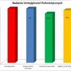 Ogólnopolskie Badanie Umiejętności Trzecioklasisty